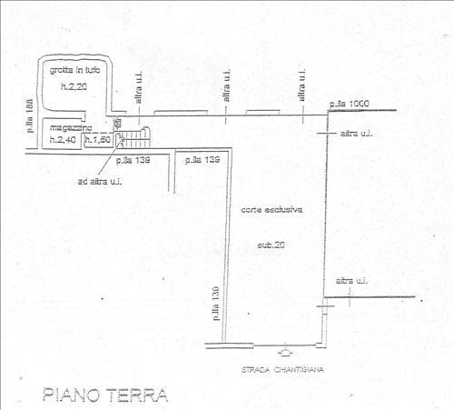 Edicola/Cartoleria/Regalo in vendita - 125 mq